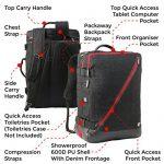 Easyjet bagage cabine et sac à main : trouver les meilleurs modèles TOP 9 image 1 produit