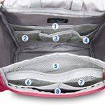 Grand sac voyage femme - faire une affaire TOP 3 image 2 produit