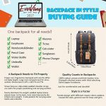 Sac à dos EverVanz grande taille en toile, pour randos, voyages ou école, peut accueillir un ordinateur 15 pouces de la marque EverVanz image 6 produit