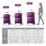 Set 3 valises rigides samsonite - choisir les meilleurs produits TOP 2 image 1 produit