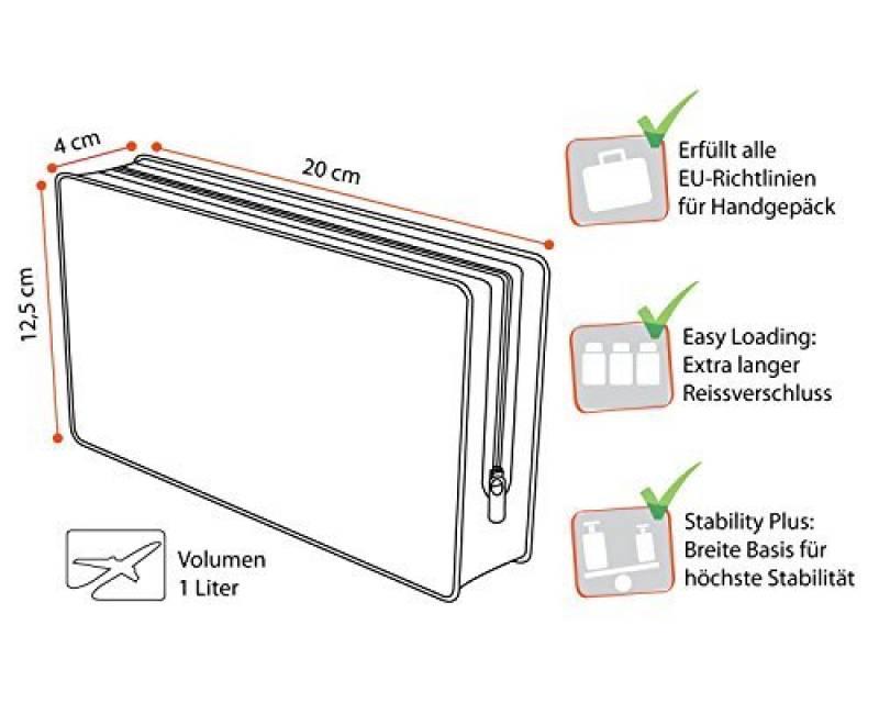 acheter populaire f0ed8 ae2b6 Bagage autorisé en cabine avion : comment choisir les ...
