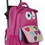 Valise pour enfant fille, comment trouver les meilleurs produits TOP 2 image 4 produit